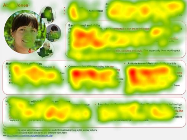 Darstellung einer Heatmap, erstellt von einem Eyetracking-Labor